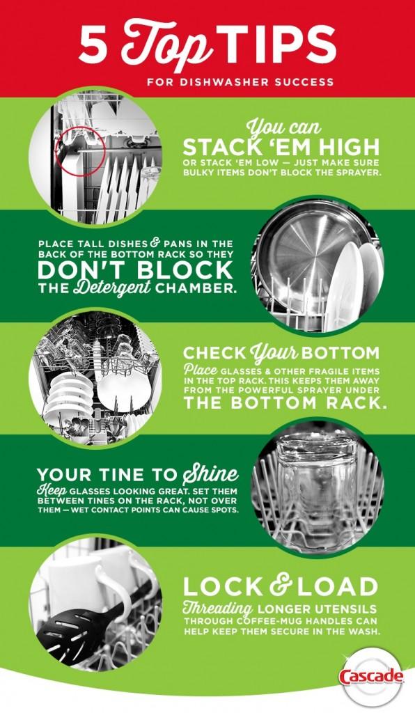 Cascade Top Five Tips