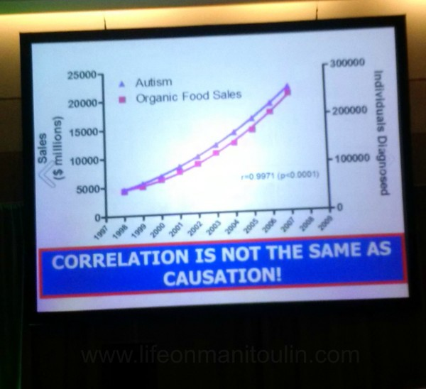 GFO not causation
