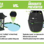 Preventing Mosquitoes with #GreenStrike