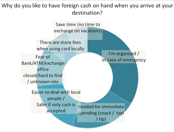 cibctravelcash image